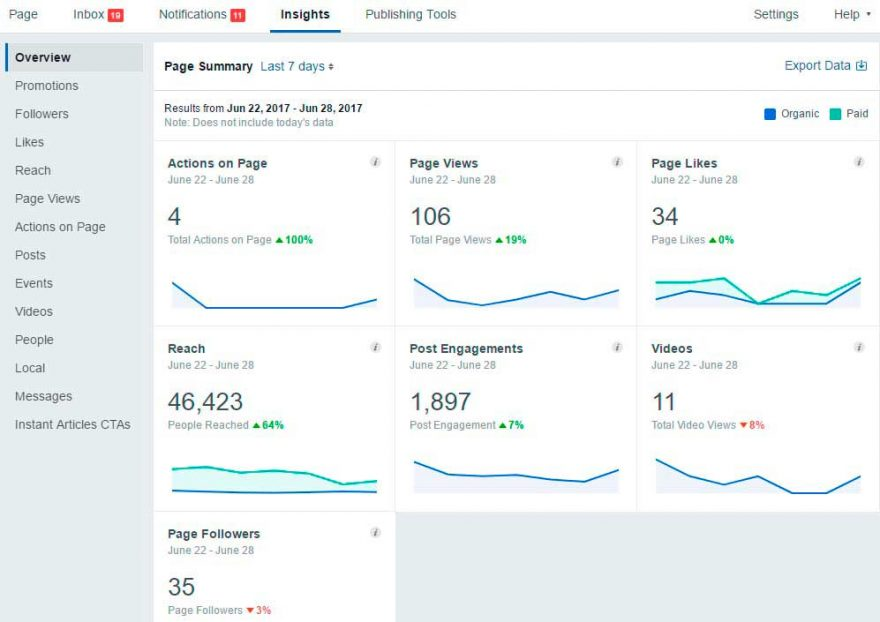 Facebook account stats with Fb Insights - update