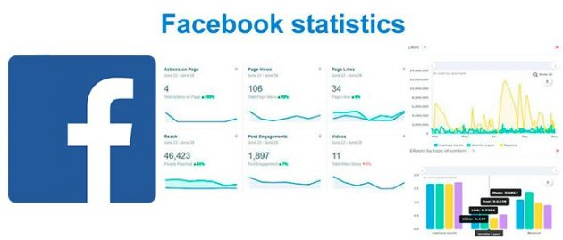 Facebook statistics of any account