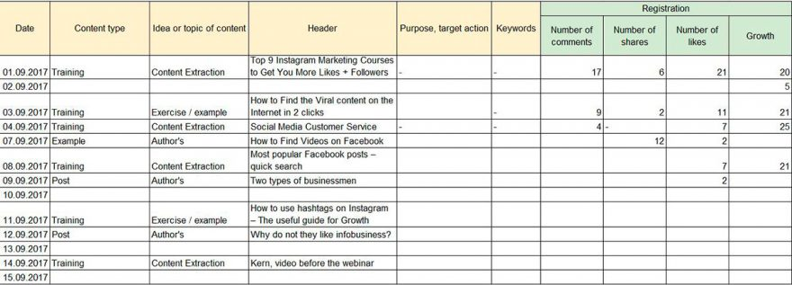 Example of Content Plan